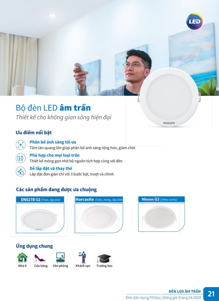 Catalog Philips Led Am Tran