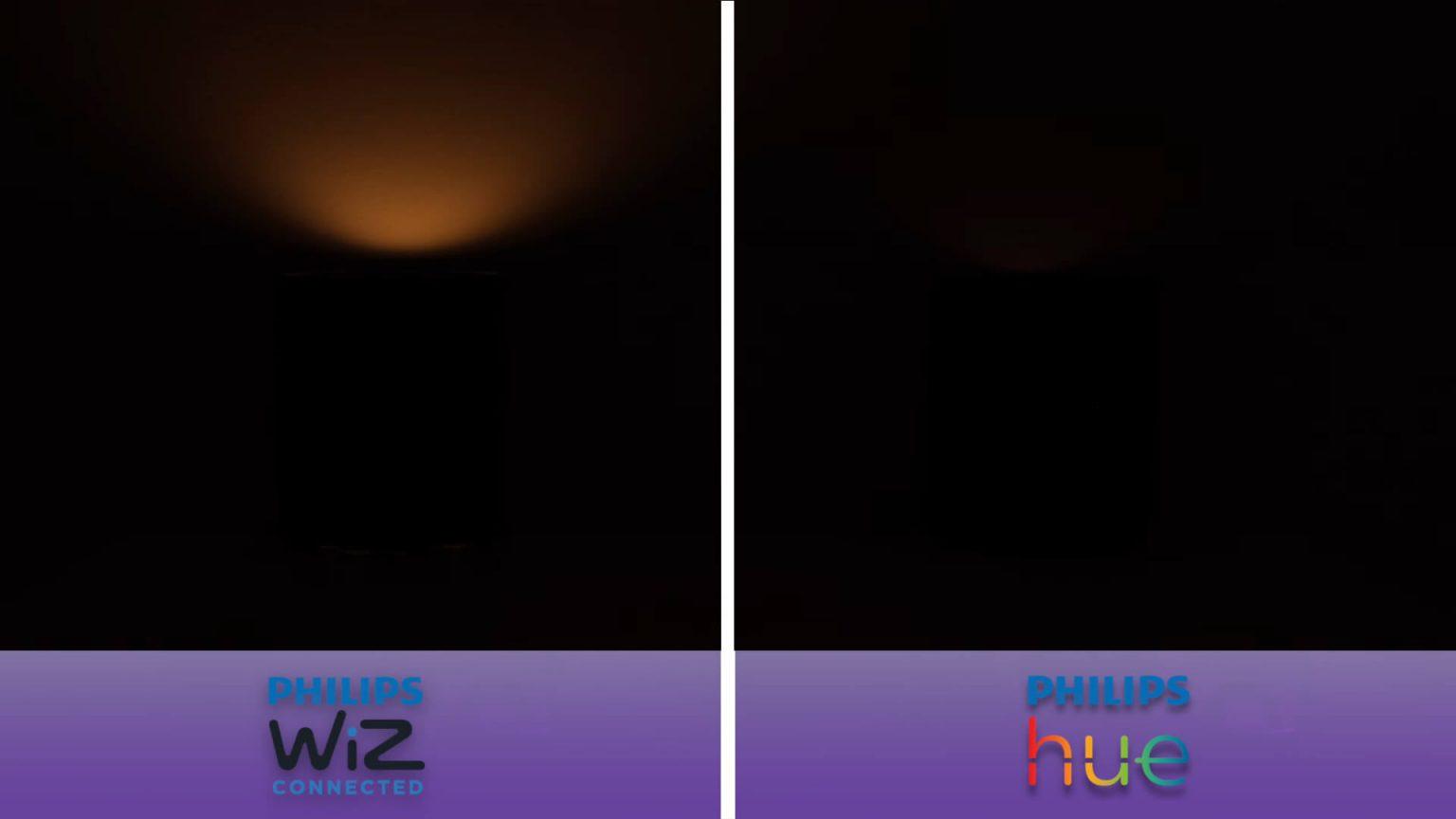 Review Wiz Vs Philips Hue 9